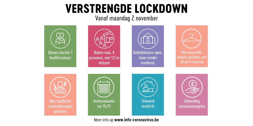 20201030 visual verstrengde lockdown.jpeg